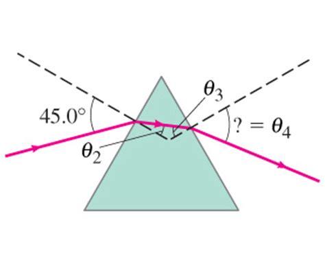 Physics giancoli homework solutions fandeluxe Choice Image